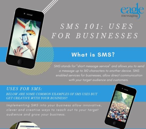 101-SMS-uses-for-businesses-2019-updated